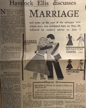 the sexologist as agony aunt  havelock ellis in the news chronicle